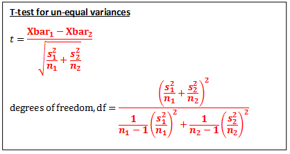 Statistics Formulae Panosundaki Pin