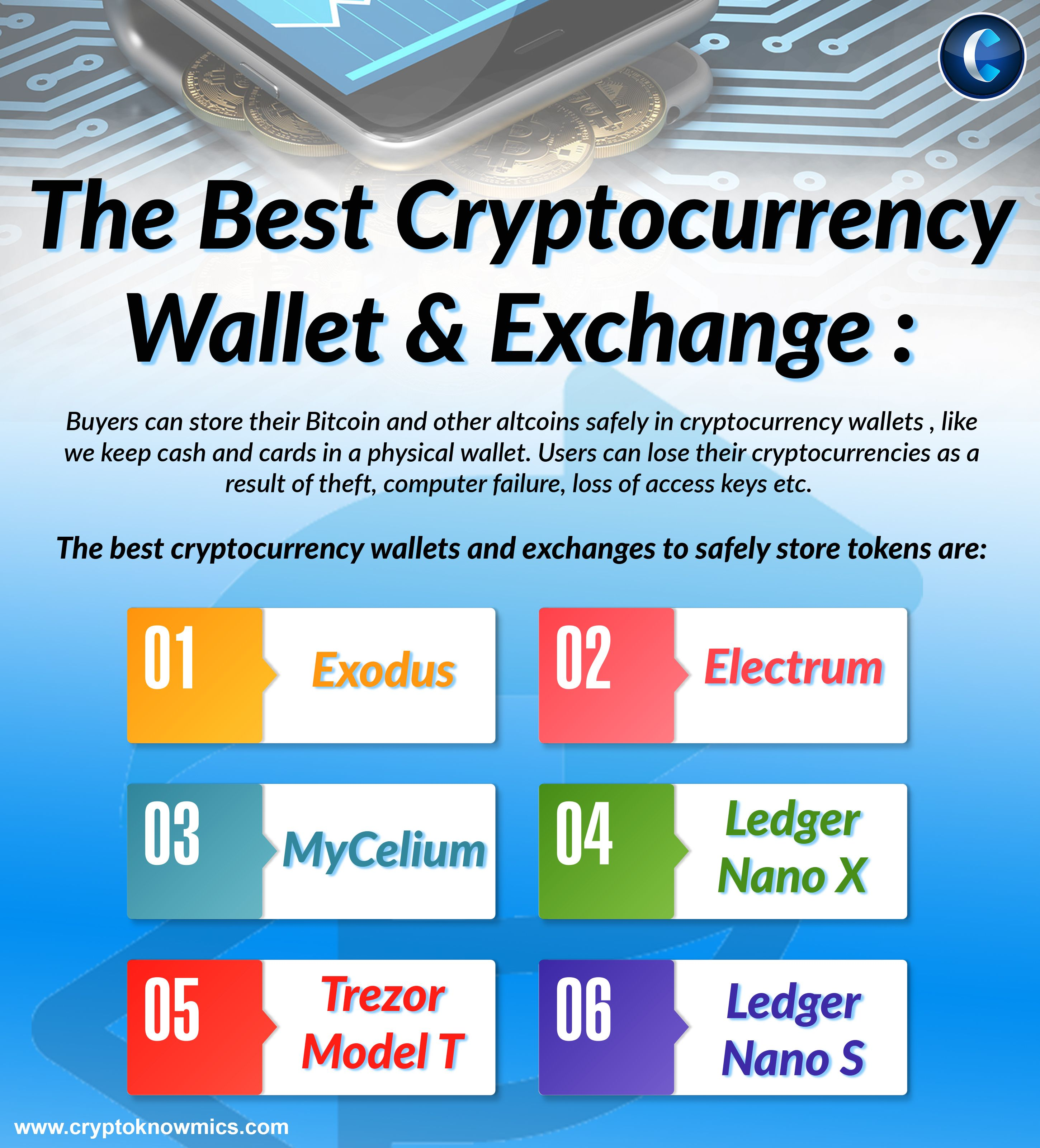 The Best Cryptocurrency Wallet And Exchange In 2021 Cryptocurrency Best Cryptocurrency Exchange