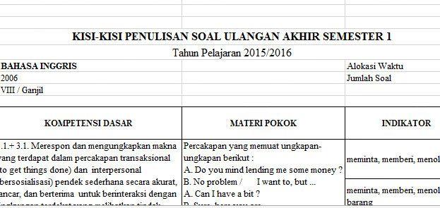 Kisi-kisi, Soal dan Jawaban UAS SMP Semester Ganjil Didno76