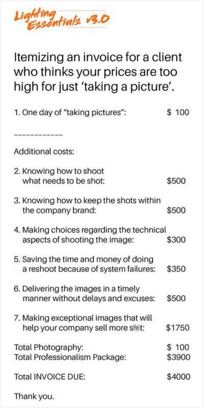 An Itemized Invoice For Clients Who Balk At Your Photography