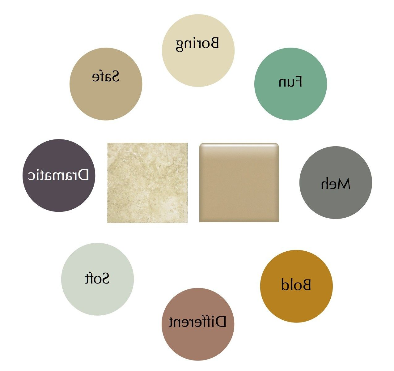 what color to chose for your bathroom when you have ugly tile from ...