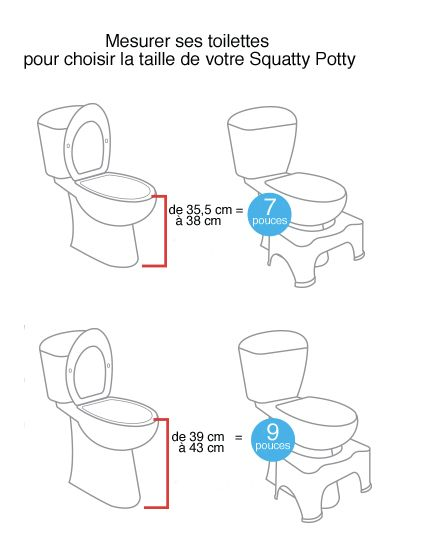 How To Choose The Size Of The Squatty Potty Take The Measure Of