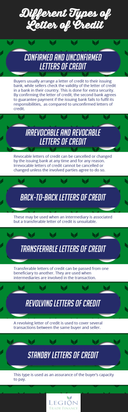 Different Types Of Letter Of Credit
