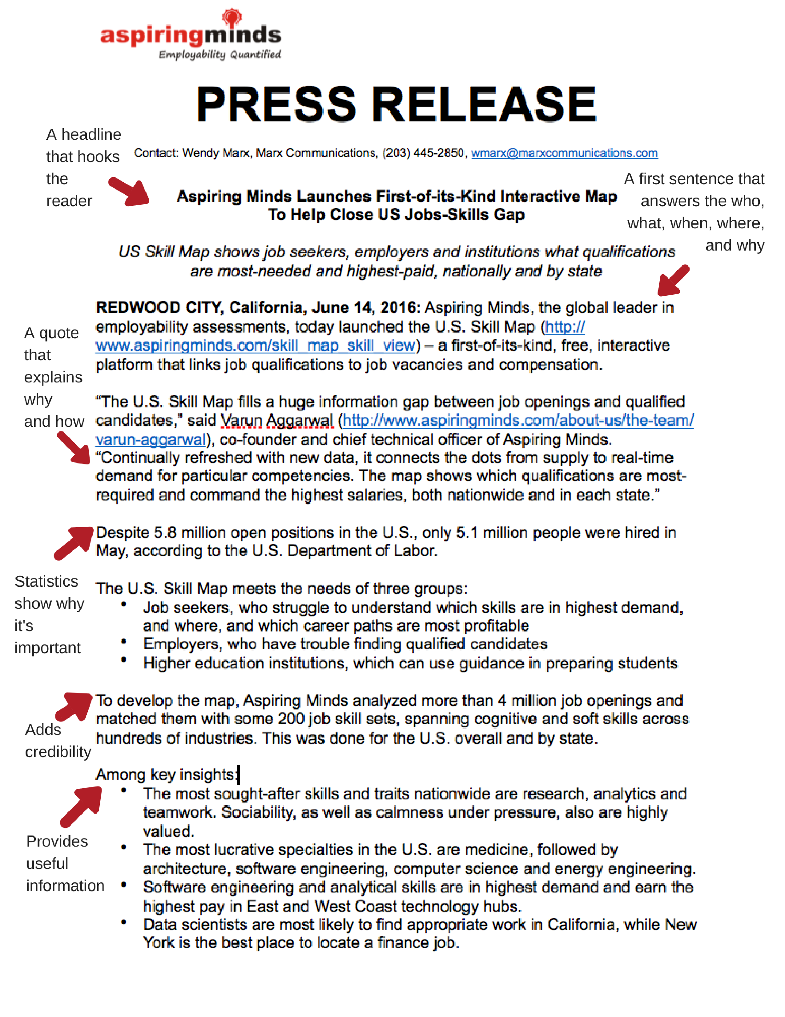 Press Release Example Writing A Press Release Press Release Example Press Release Template
