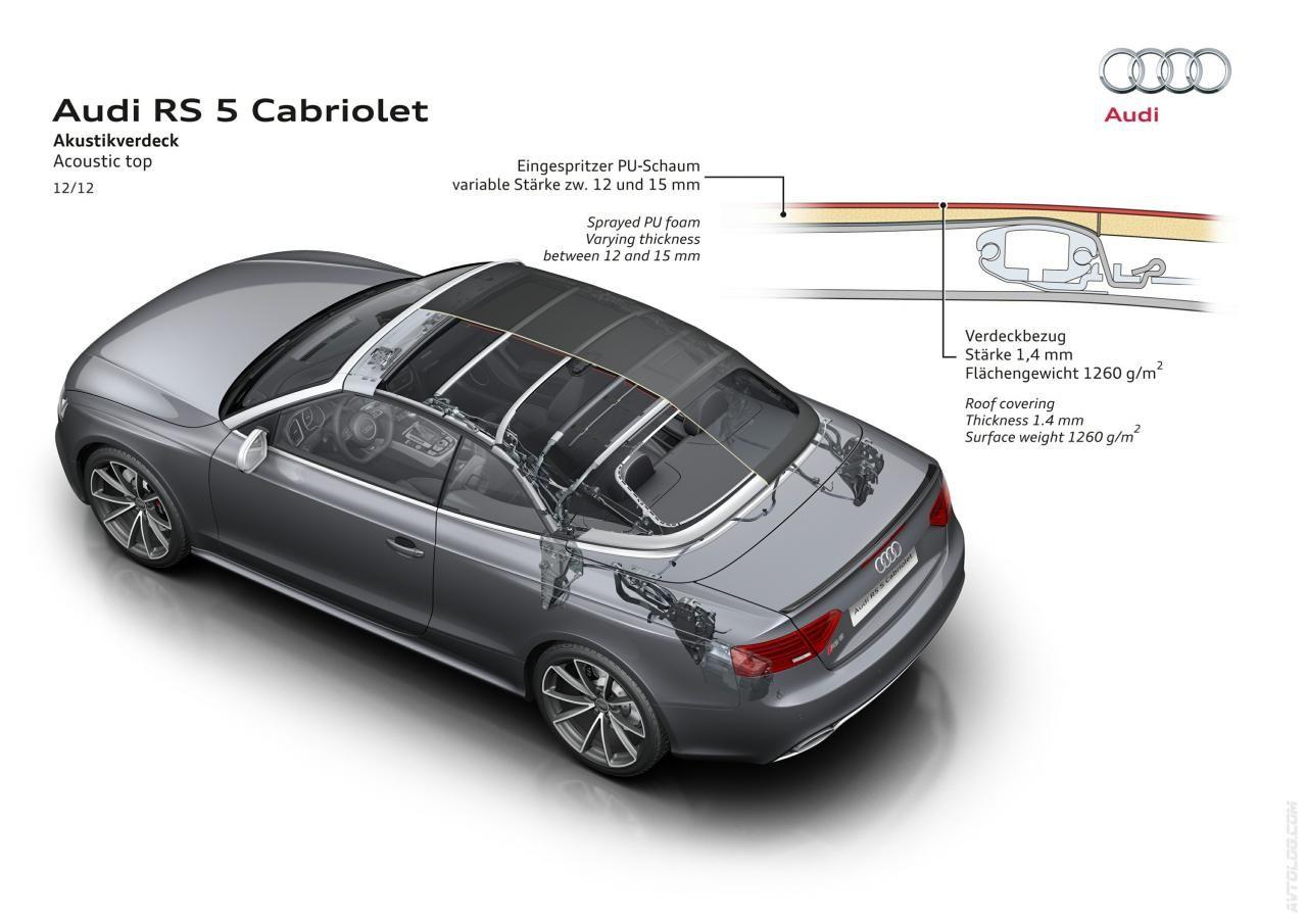Заряженный кабриолет 2013 Audi RS5 Cabrio | Audi, Audi rs and Catalog