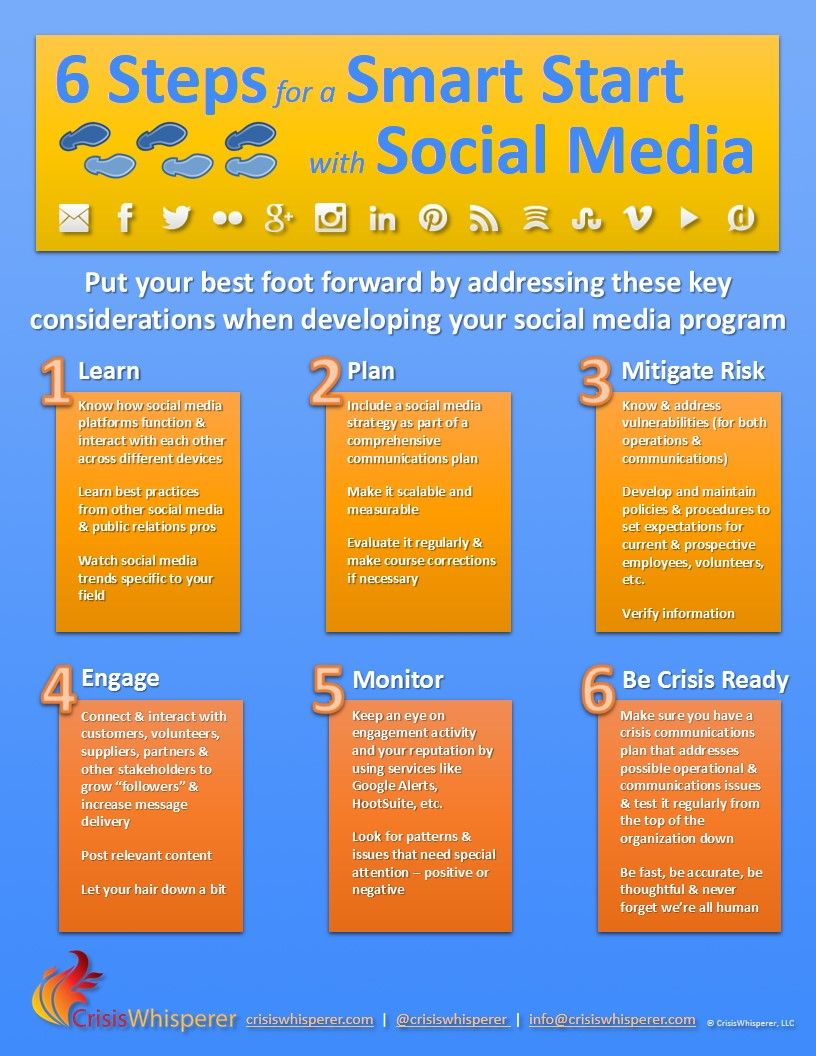 6 Steps for a Smart Start on Social Media by
