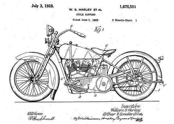 Sizes Are Approximate For General Description Reproduction Image Size Varies Based On Origina With Images Harley Davidson Gifts Motorcycle Posters Harley Davidson Posters
