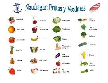 Spanish Fruit and Vegetable Speaking/Writing Activity (Naufragio ...