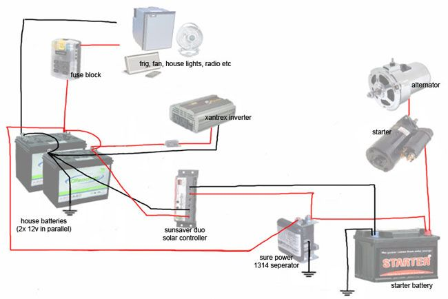 Wiring-Diagram RV Solar System (page 3) - Pics about space | house on wiring diagram for solar lights, schematic for solar systems, wiring diagram for photovoltaic systems, wiring solar power system, wiring diagram for solar generator, wiring diagram for solar cells,