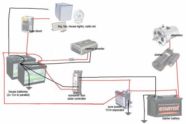 wiring diagram for rv inverter – comvt, Wiring diagram
