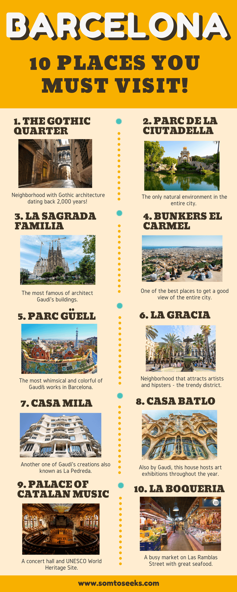 A Self-Guided Walking Tour of Barcelona for First-Time Visitors #spanishthings