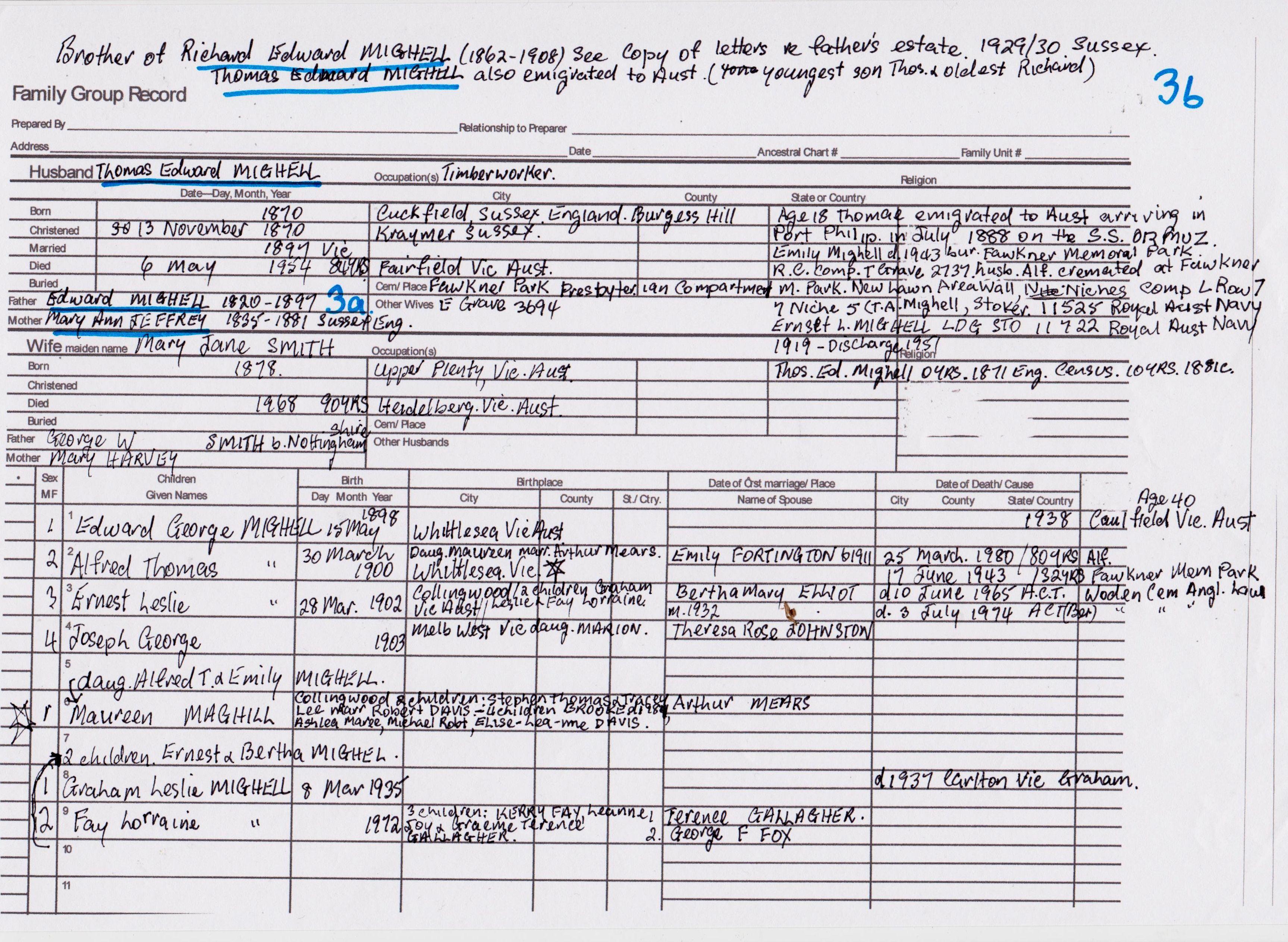 Benson pedigree chart 4 showing no 1 peter ellen parkinson benson pedigree chart 4 showing no 1 peter ellen parkinson family tree chart 10 dennis elizabeth parkinson ftc 11 2 3 pedigree cha nvjuhfo Choice Image