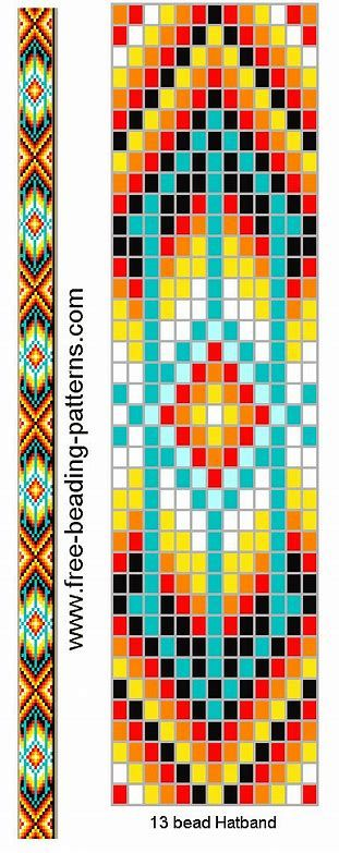 Image result for Indian Beadwork Patterns Free #nativeamericanbeadworkpatters