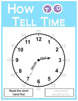 Analog Clock How To Tell Time Poster Learn To Tell Time Math