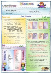 English worksheet: Nouns: gender, plurals, countable and ...