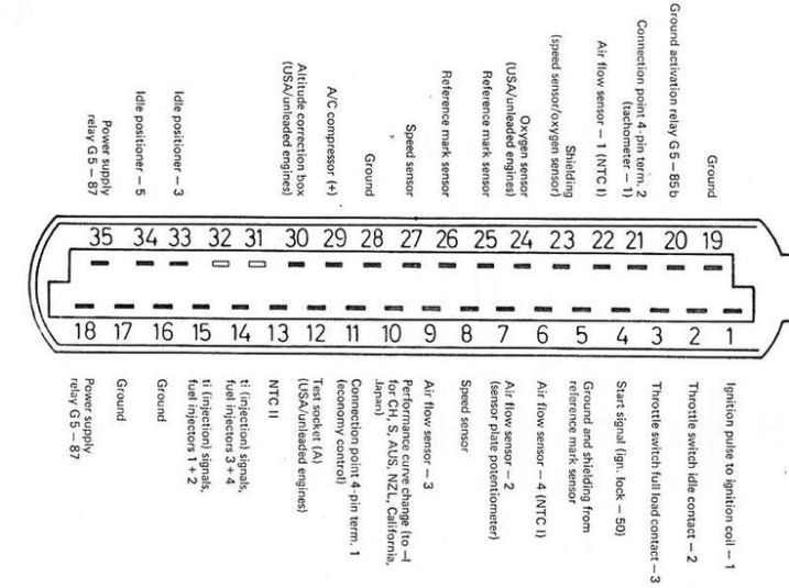 Strange Porsche 944 Dme Wiring Diagram Wiring Diagram Data Schema Wiring 101 Akebwellnesstrialsorg