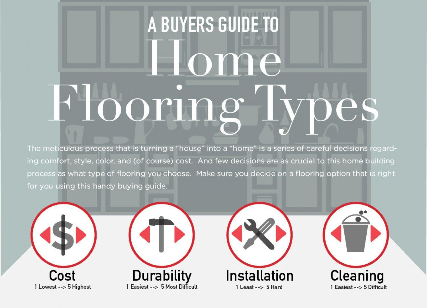 The Pros and Cons of Custom Home Flooring Types