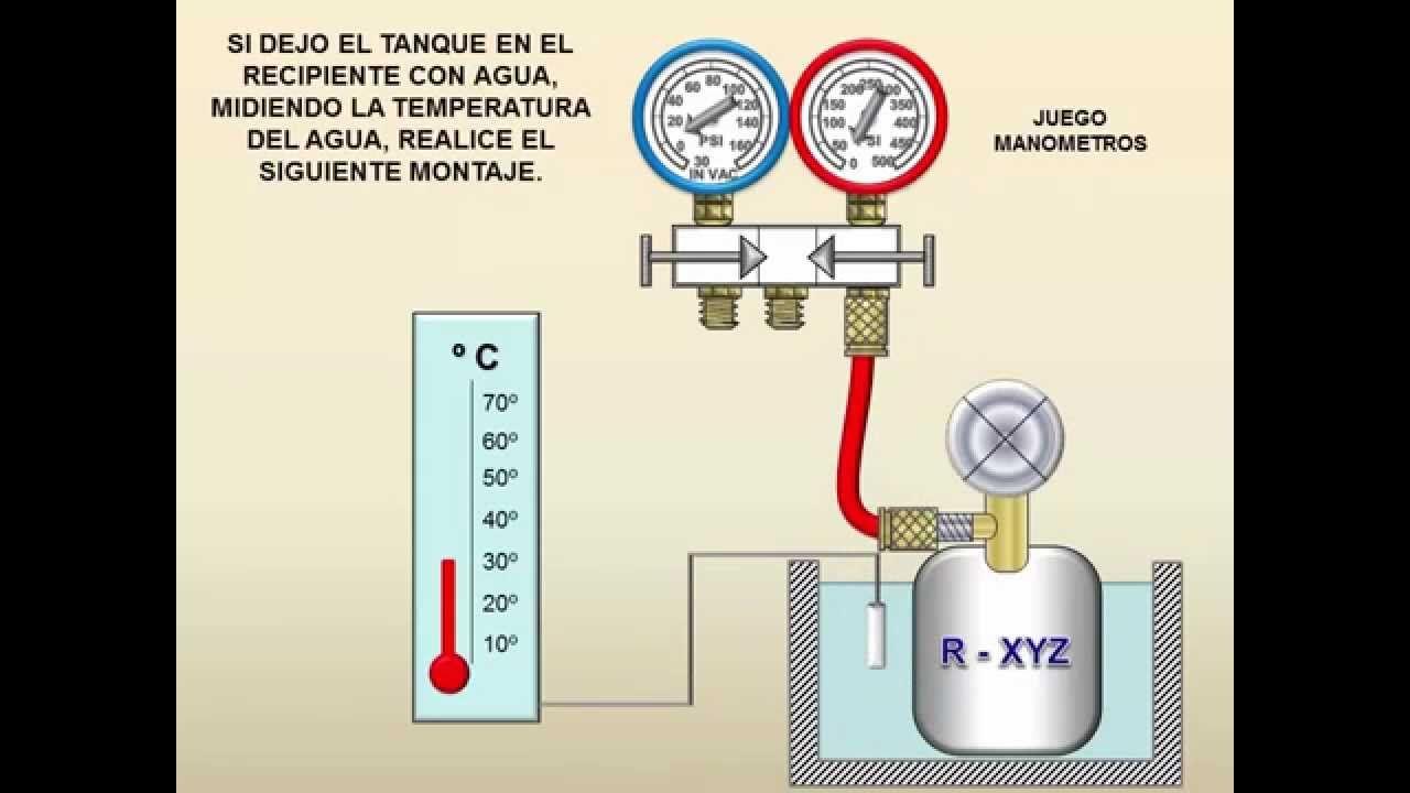 Identificacion De Refrigerentes Por Medio De Presion Y Temperatura Refrigeration And Air Conditioning Air Heating Hvac Training