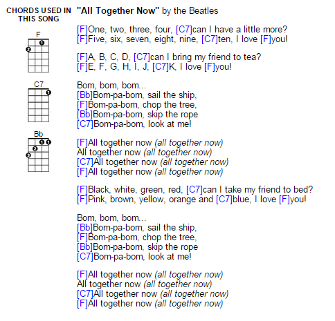 All Together Now The Beatles Ukulele Chords Make Some Noise