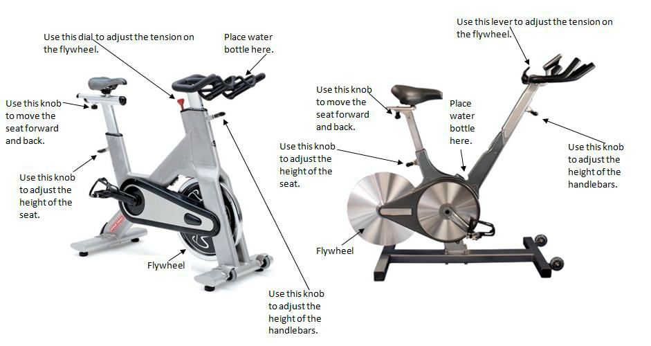 Spin Bike Parts11 Biking Workout