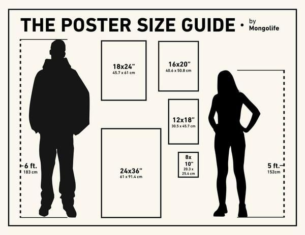 how big 12x18 poster on wall google