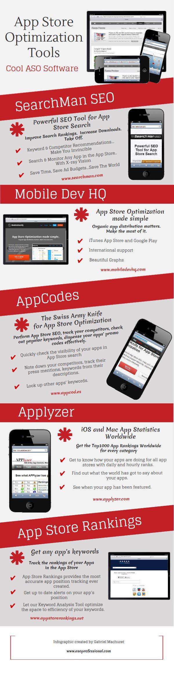 App store Optimization Tools [Infographic] | App store