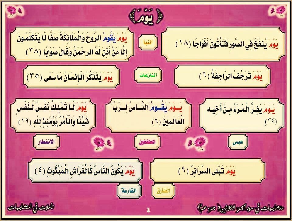 يوم في جزء عم Quran Islam Beliefs Quran With English Translation