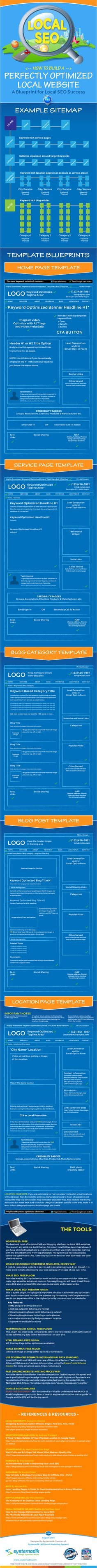 Local seo template blueprint infographic3 marketing your business malvernweather Choice Image