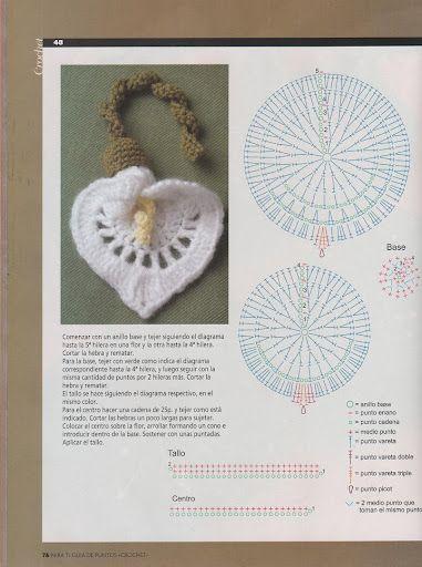 crochet flowers - silvana princess - Picasa Web Album