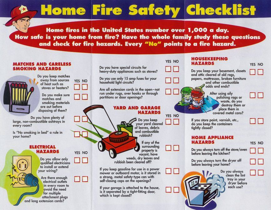 Homes are always a first risk zone of catching fire. Some