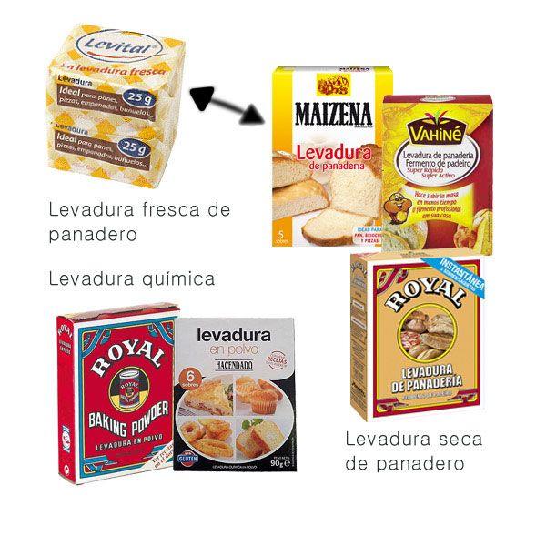 Uso De Las Levaduras Frescas Y Secas Divina Cocina Levadura Fresca Mermelada Casera Sin Azucar Pizza Casera Con Levadura