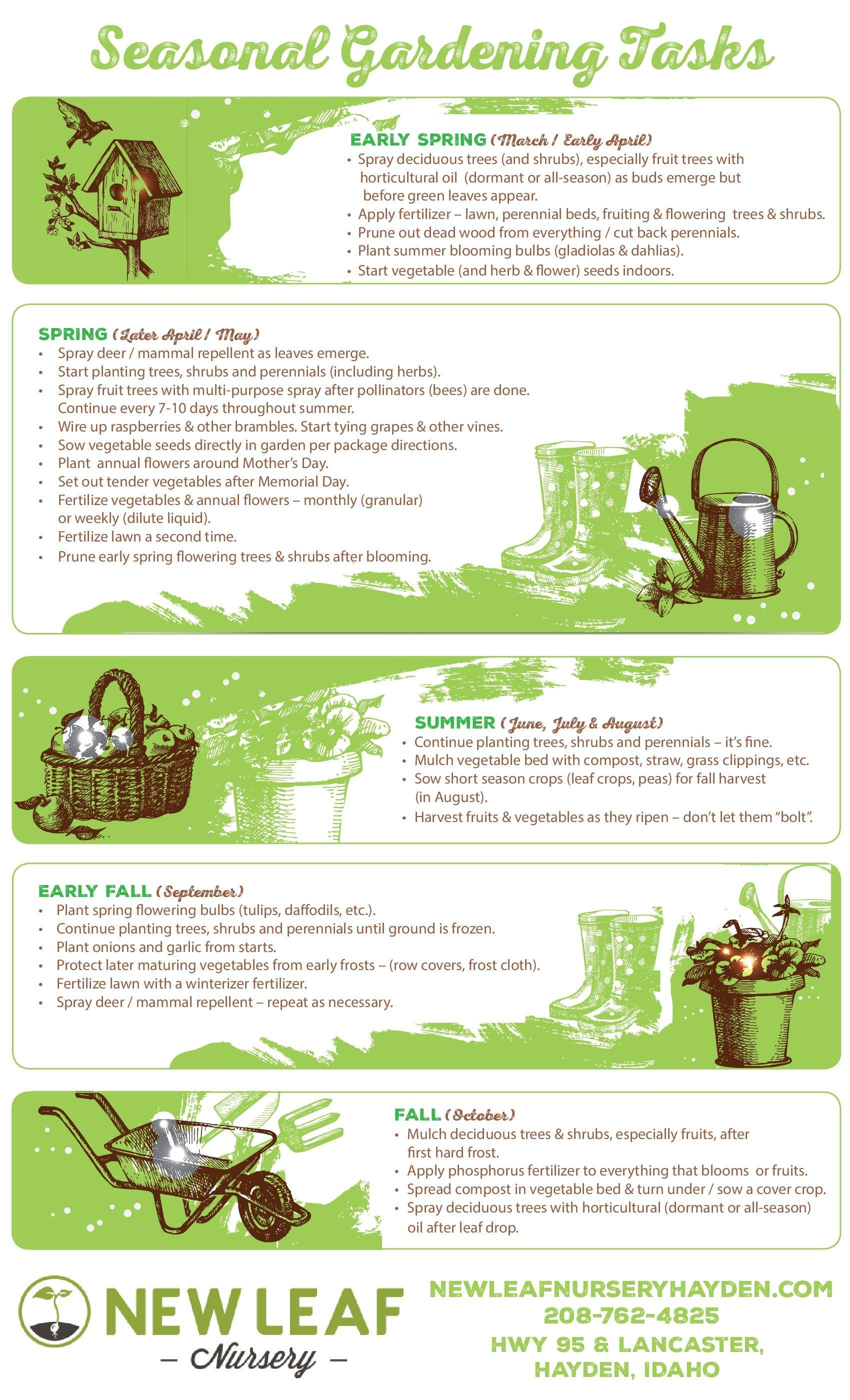 Garden Calendar New Leaf Nursery Gardening Tips