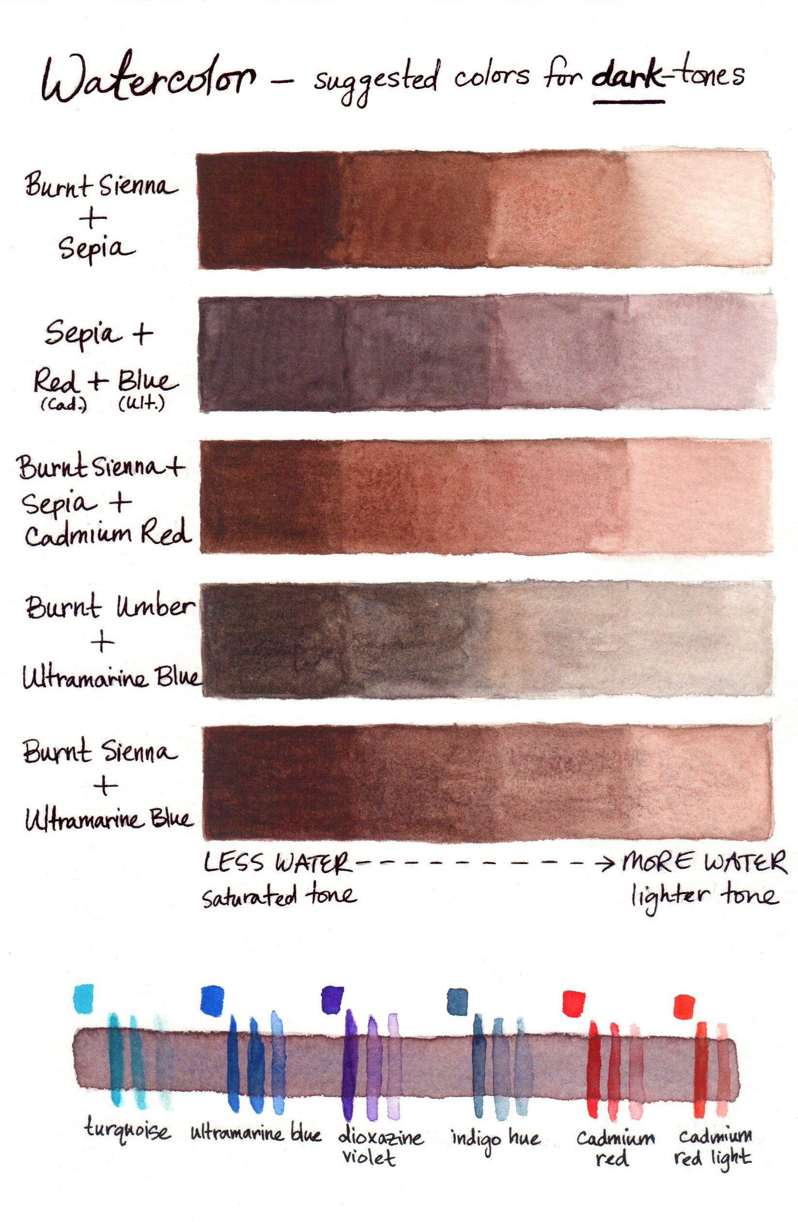 Watercolor Skin Tones Chart Dark Tones Jpg 1646 2519