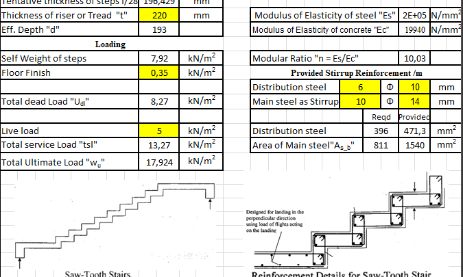Pin By Eng Sarmed On Civil Engineering Spreadsheet Sawtooth Stairs