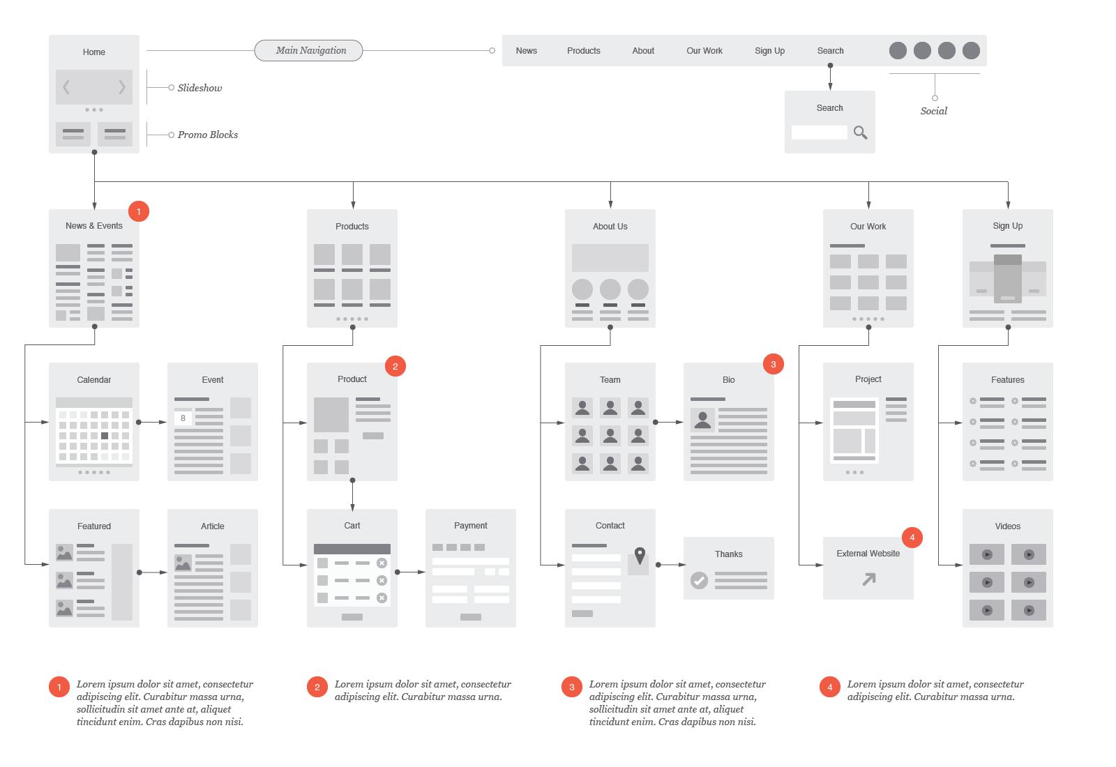 Website flowcharts for illustrator example  eric miller flowchart also rh pinterest