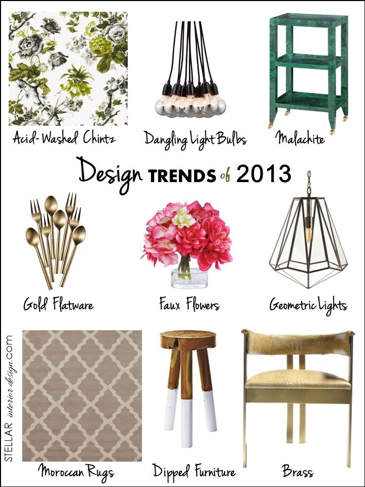 Interior Design Boards, Design Trends Recap for 2013, Online ...
