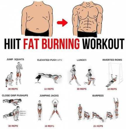 Fitness Workouts Hiit Fat Burning 21+ New Ideas #fitness