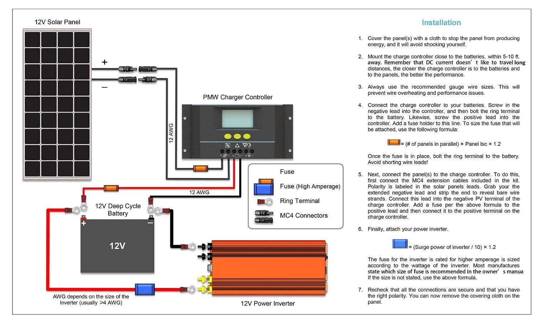 RENOGY 150W 12V Monocrystalline Solar Panel: Amazon.co.uk: Garden & Outdoors