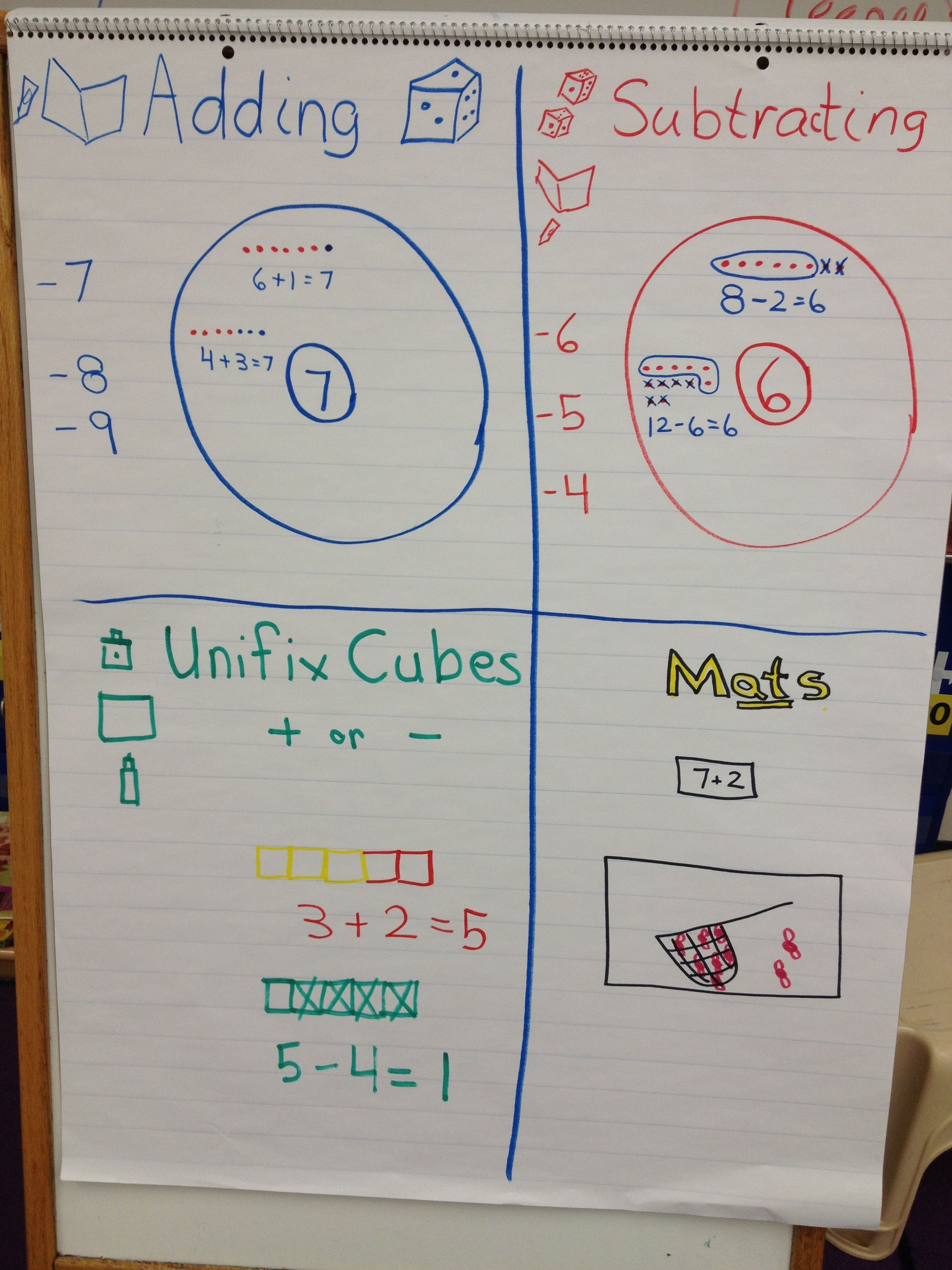 Math Centers For Kindergarten Adding And Subtracting