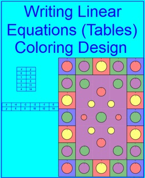Writing Linear Equations From a Table - Coloring Activity ...