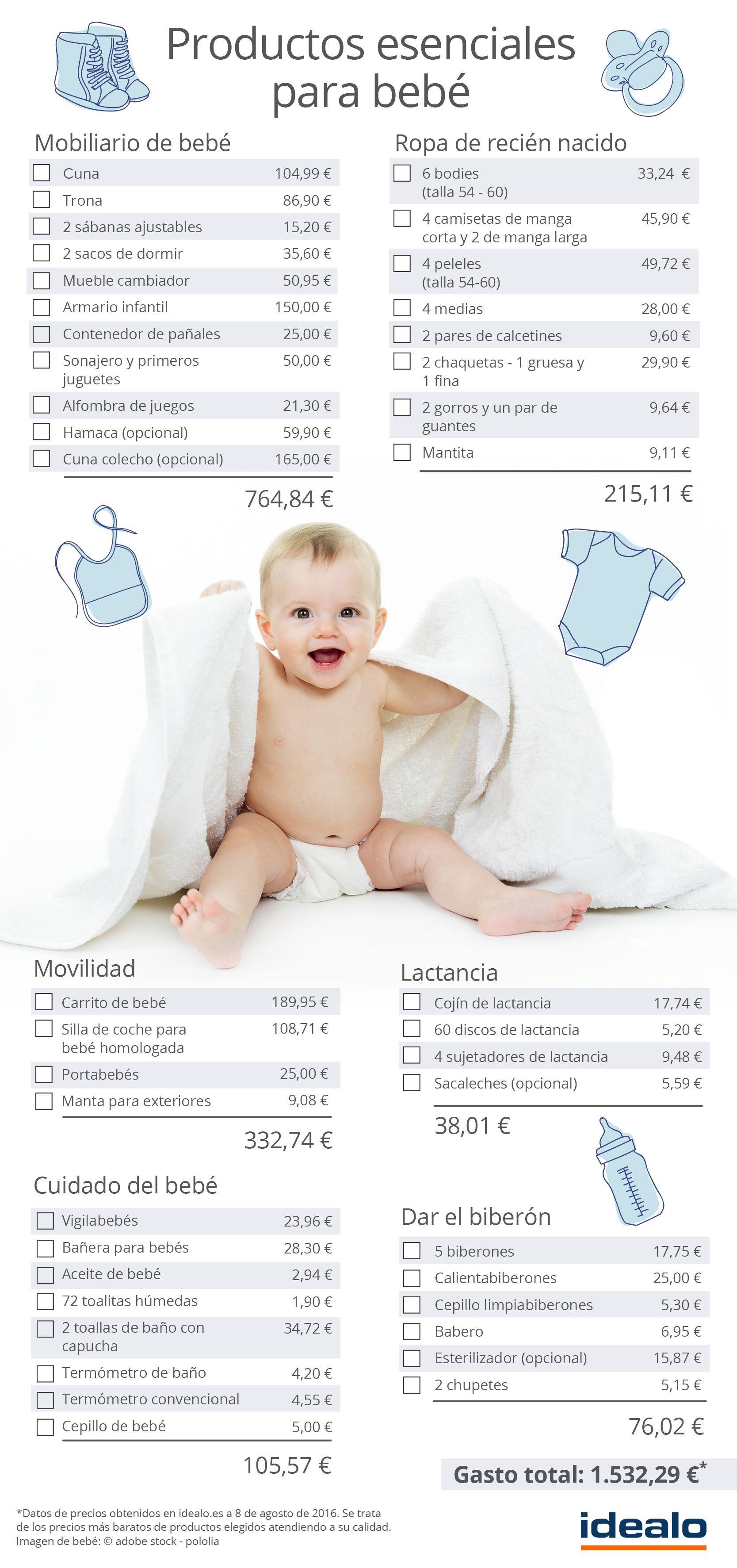 Lista De Cosas Para Bebes Recien Nacidos.Te Ayudamos A Conocer Los Gastos En Productos Esenciales