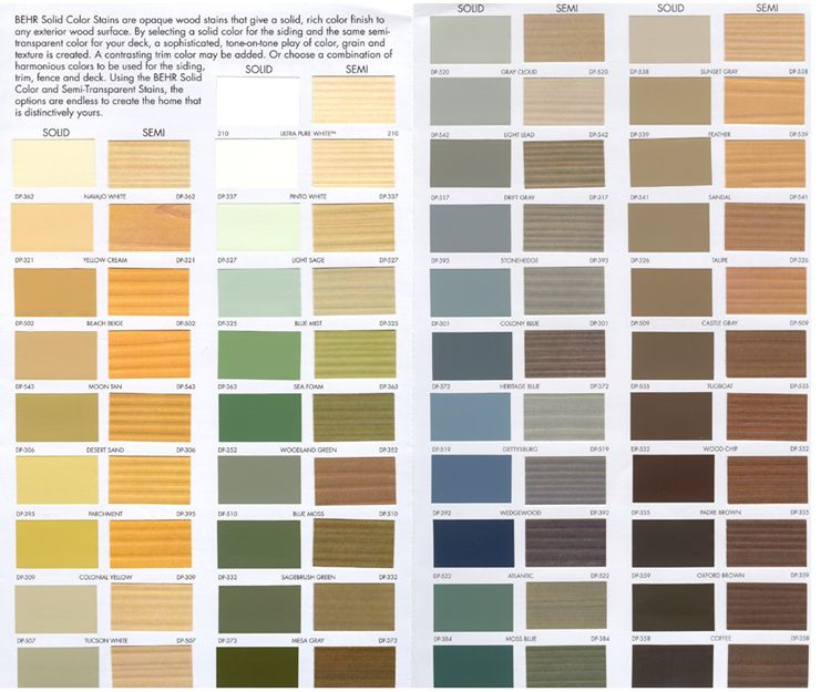 Exterior Paint Colors Home Depot: Ultimate Pressure Washing Services In 2019