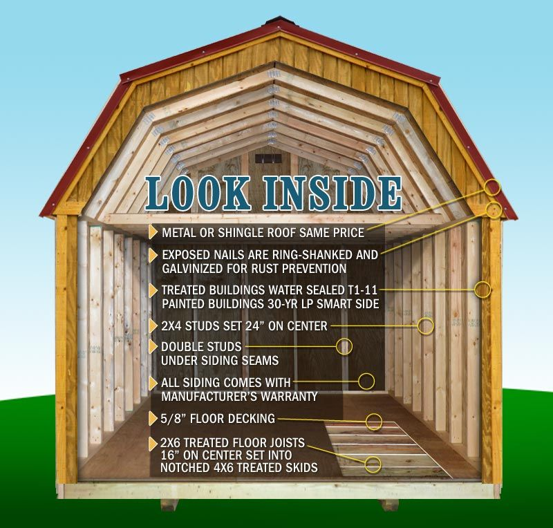 Storage Sheds For Sale In Tucson Arizona   Buying Guide U0026 Options.  Mennonite Quality Storage Sheds, Cabins U0026 Portable Garages.