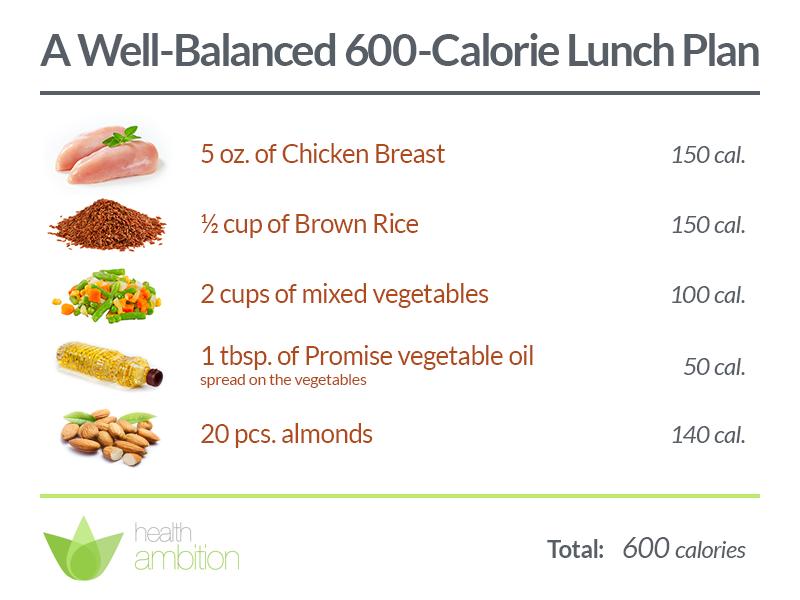 how many calories a day fir nirmal diet