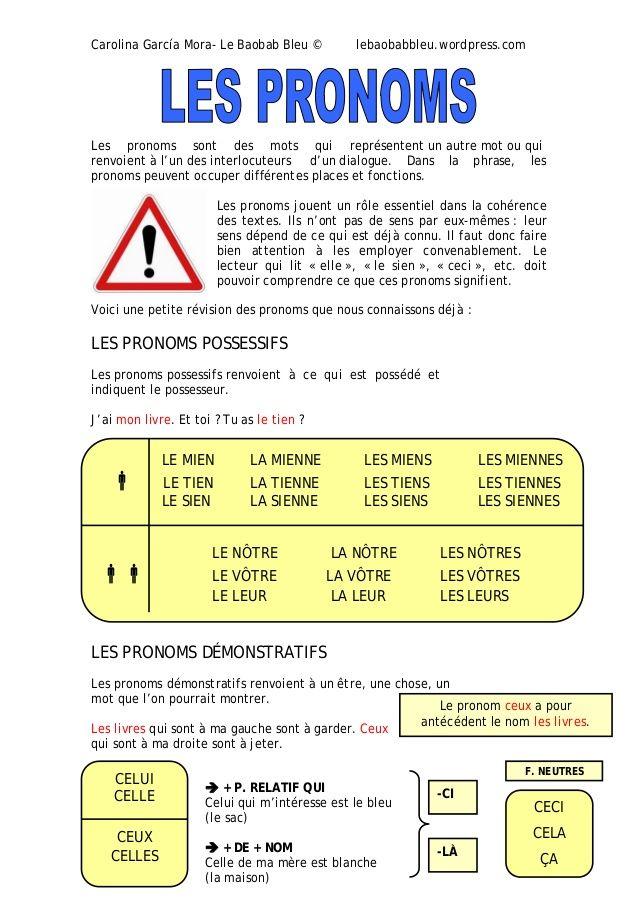 Synthese Les Pronoms Mots Francais Enseignement Du Francais Apprendre Le Francais
