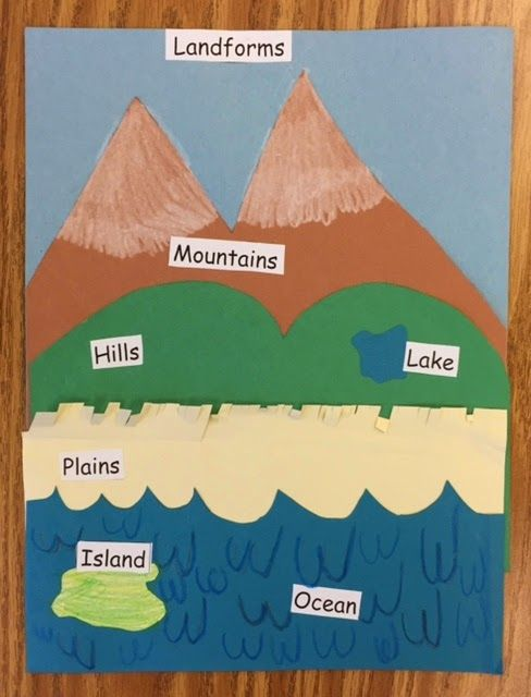 Simply Second Grade Landform Fun! SecondGradeSquad - land form