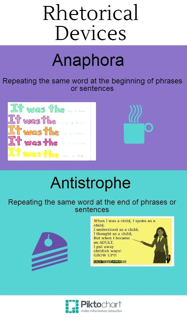 anaphora and antistrophe