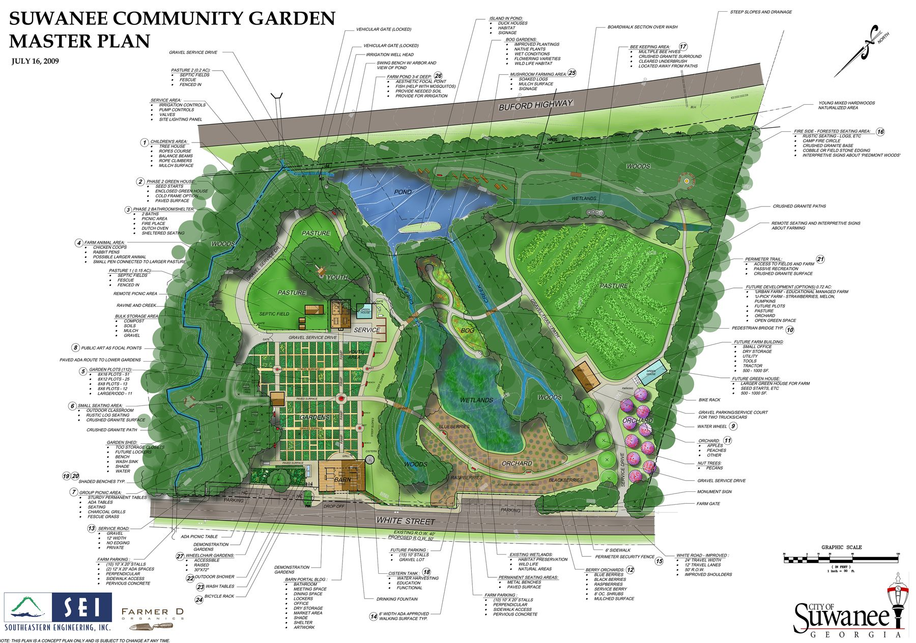 Community Garden Design Images