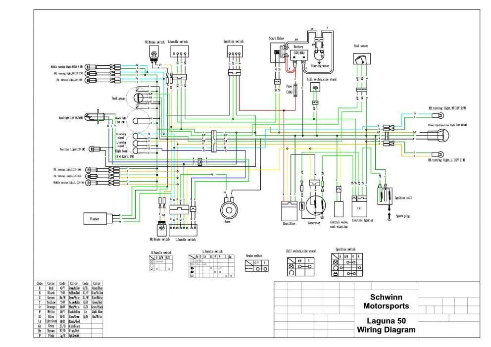Electric Scooter Wiring Diagram Owner S Manual And Scooter Manuals And Wireing Diagrams Schwin Electrical Wiring Diagram Motorcycle Wiring Electrical Diagram