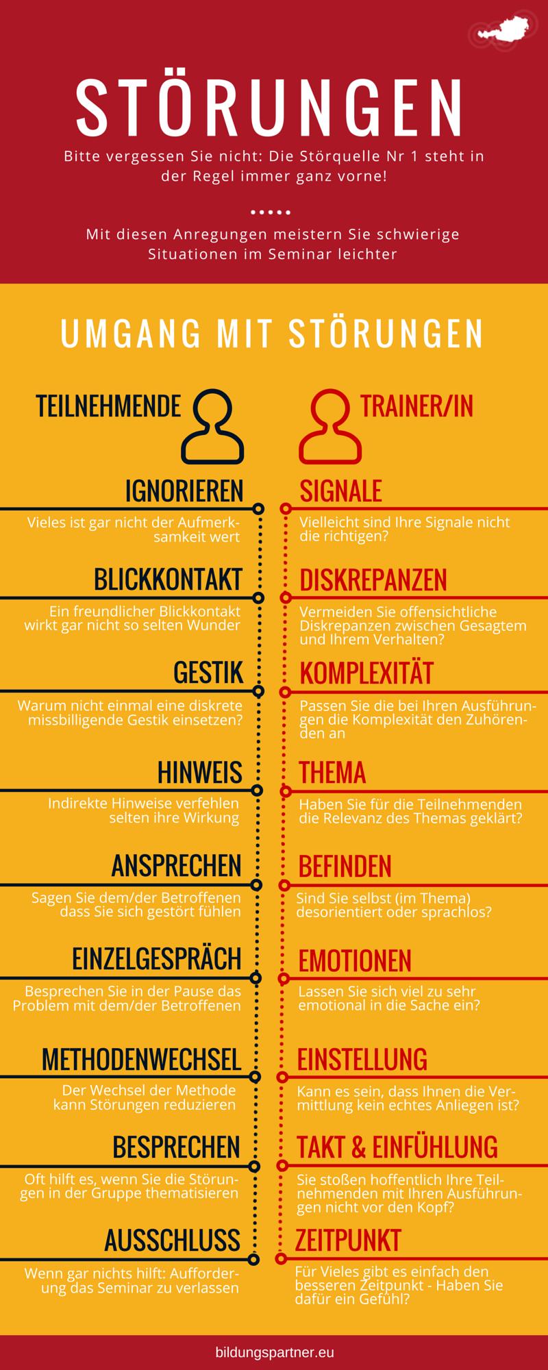 Mehr Tipps gibt es bei www.verkaufenalacarte.de und bei www ...